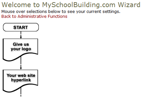 MySchoolBuilding Enhancement for MaintenanceDirect and ITDirect